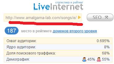 187 место в статистике LiveInternet